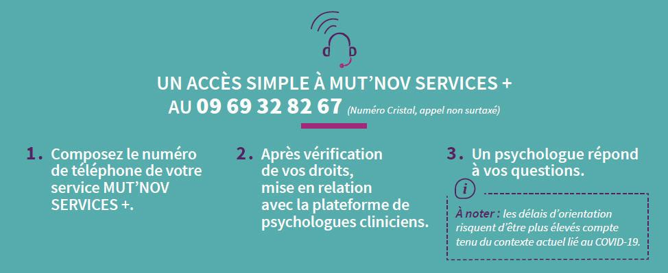 acces mutu nov service 09-69-32-82-67